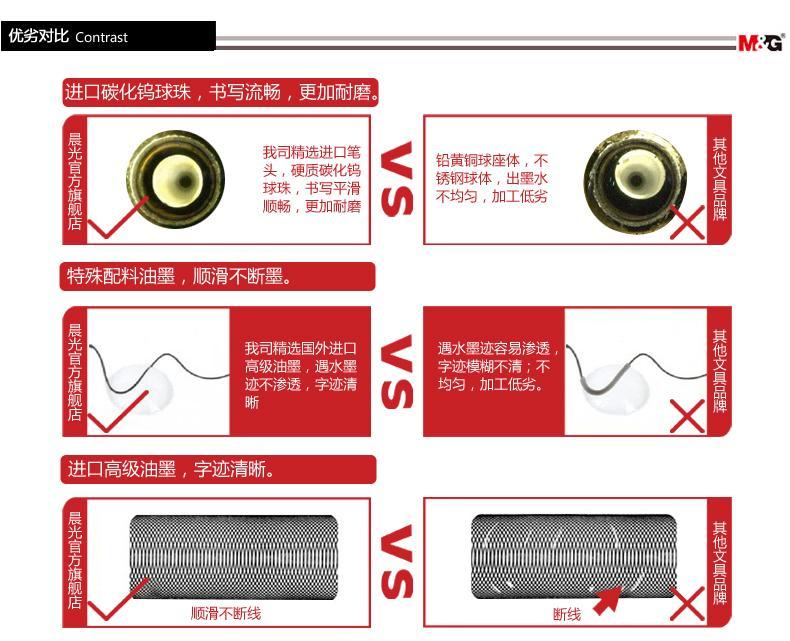 晨光文具 中性笔 大笔画 签字专用1.0mm 学习用品 办公 AGP13604 一盒价格 12支