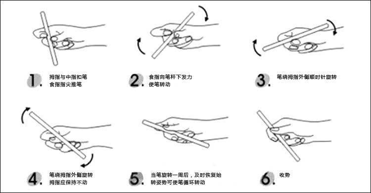 各种转笔方法图解